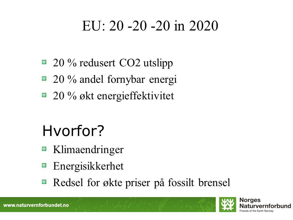 www.naturvernforbundet.no EU: 20 -20 -20 in 2020 20 % redusert CO2 utslipp 20 % andel fornybar energi 20 % økt energieffektivitet Hvorfor.