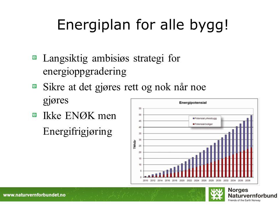 www.naturvernforbundet.no Energiplan for alle bygg! Langsiktig ambisiøs strategi for energioppgradering Sikre at det gjøres rett og nok når noe gjøres