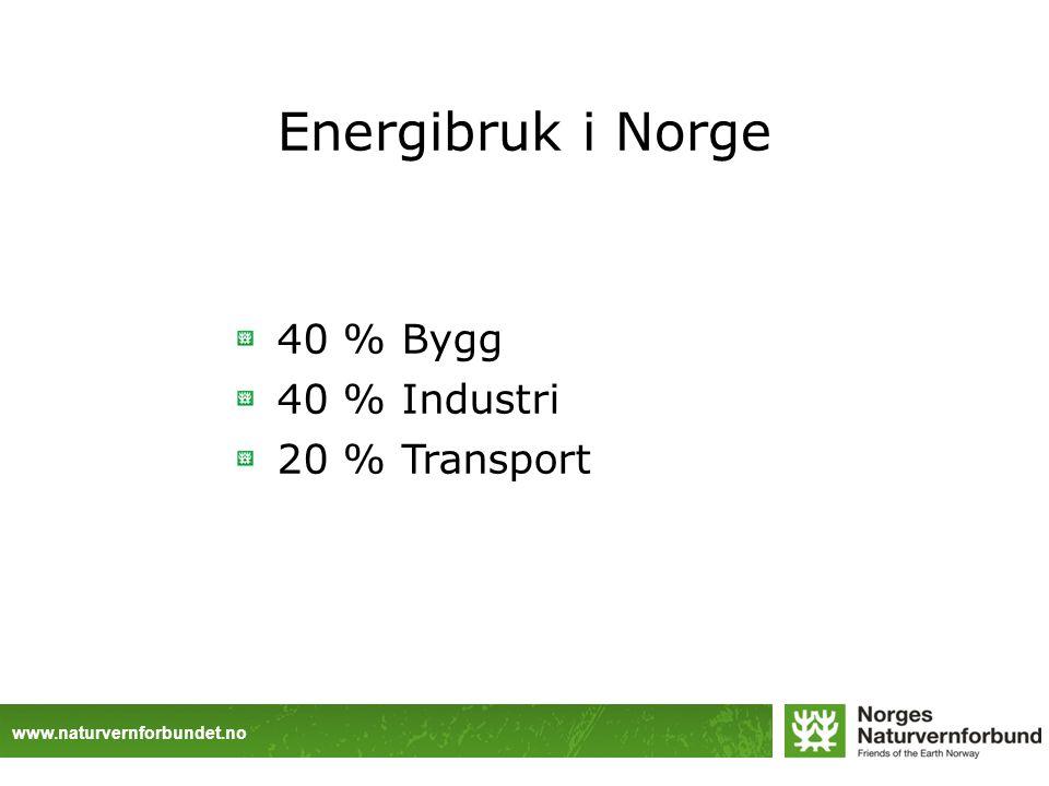 www.naturvernforbundet.no 40 % Bygg 40 % Industri 20 % Transport Energibruk i Norge