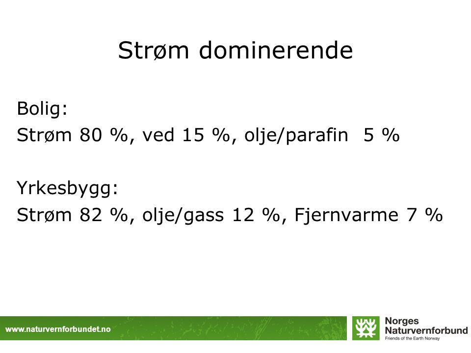 www.naturvernforbundet.no Strøm dominerende Bolig: Strøm 80 %, ved 15 %, olje/parafin 5 % Yrkesbygg: Strøm 82 %, olje/gass 12 %, Fjernvarme 7 %
