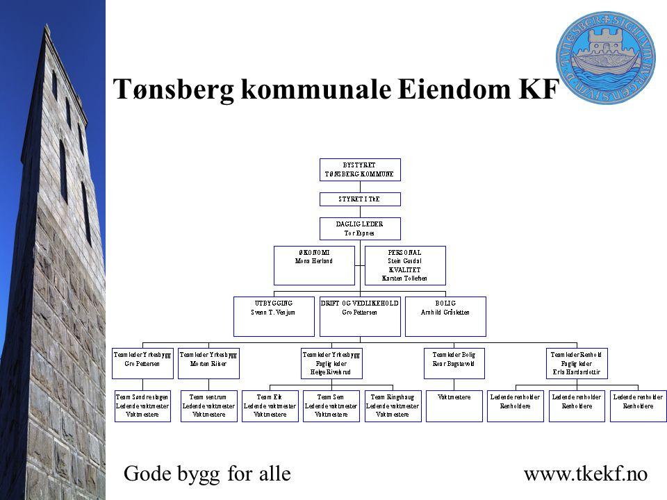 Tønsberg kommunale Eiendom KF Gode bygg for allewww.tkekf.no