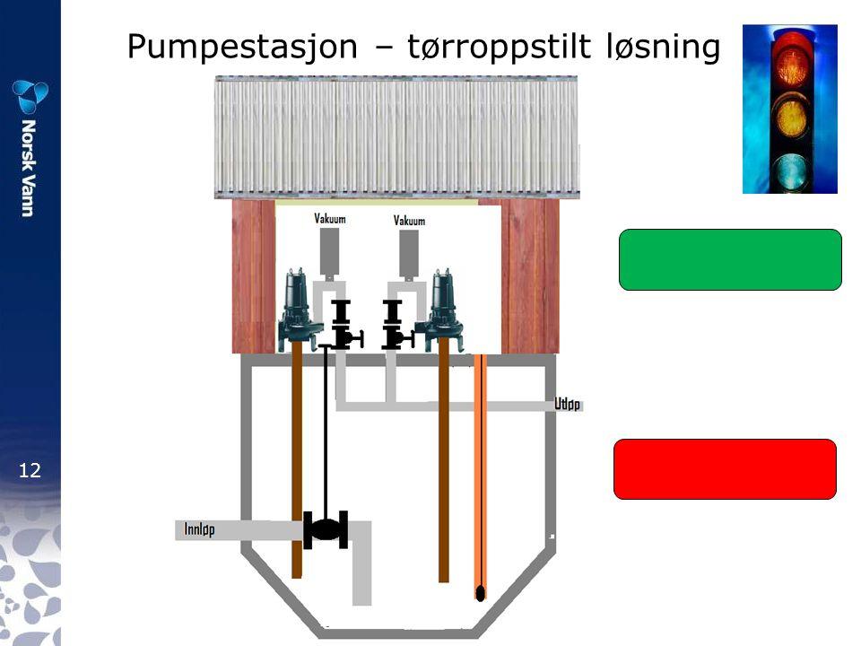 12 Pumpestasjon – tørroppstilt løsning