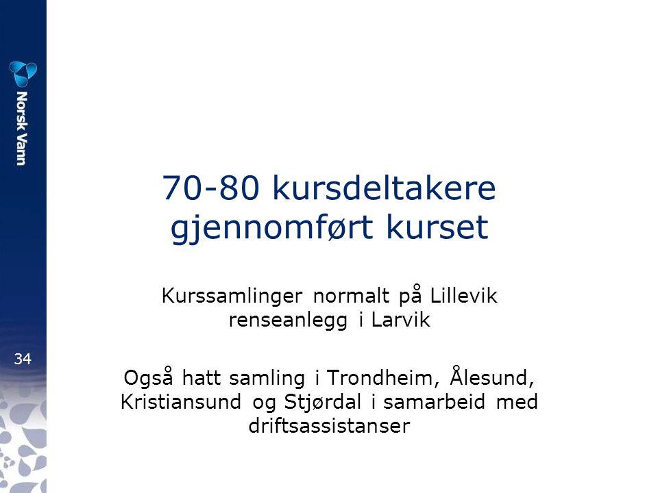 34 70-80 kursdeltakere gjennomført kurset Kurssamlinger normalt på Lillevik renseanlegg i Larvik Også hatt samling i Trondheim, Ålesund, Kristiansund