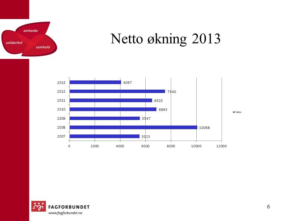 Netto økning 2013 6