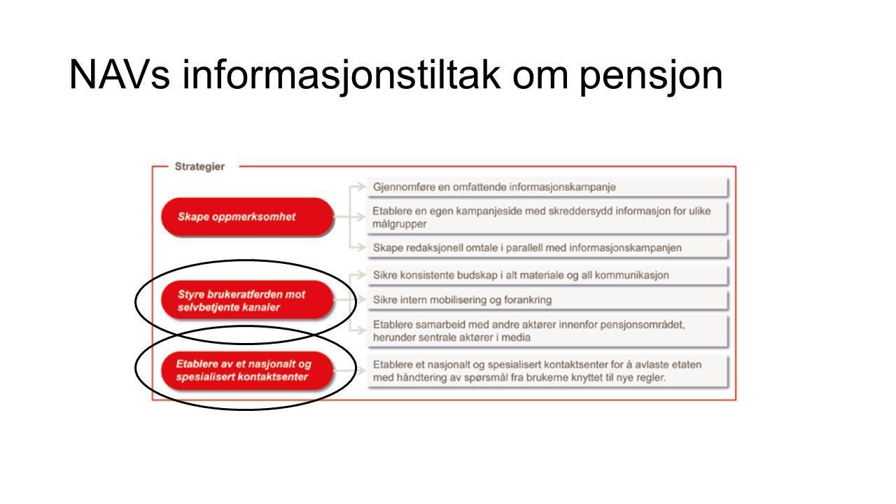NAVs informasjonstiltak om pensjon