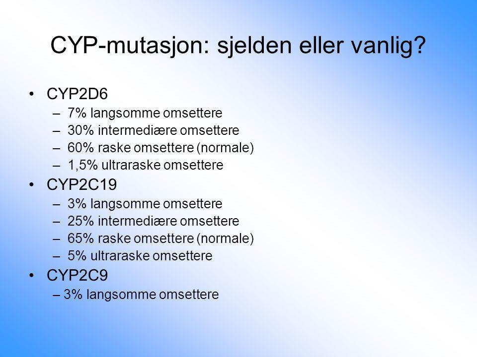 CYP-mutasjon: sjelden eller vanlig? CYP2D6 –7% langsomme omsettere –30% intermediære omsettere –60% raske omsettere (normale) –1,5% ultraraske omsette