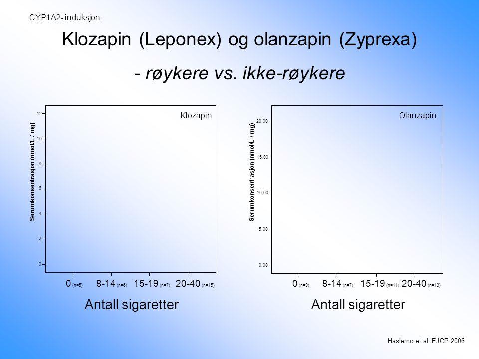 Haslemo et al. EJCP 2006 0 (n=5) 8-14 (n=6) 15-19 (n=7) 20-40 (n=15) Antall sigaretter 0 2 4 6 8 10 12 Serumkonsentrasjon (nmol/L / mg) 0 (n=9) 8-14 (