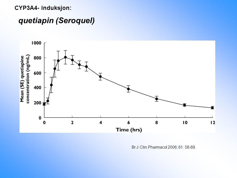 quetiapin (Seroquel) Br J Clin Pharmacol 2006; 61: 58-69. CYP3A4- induksjon: