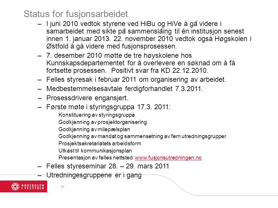 24 Status for fusjonsarbeidet –I juni 2010 vedtok styrene ved HiBu og HiVe å ga ̊ videre i samarbeidet med sikte pa ̊ sammensla ̊ ing til én institusjon senest innen 1.