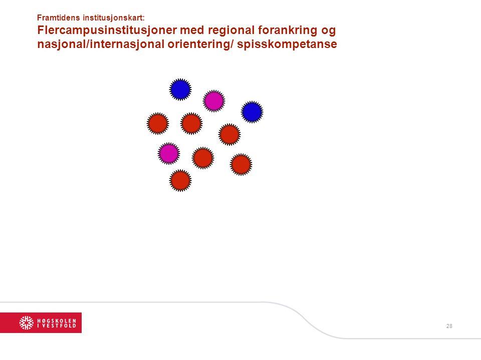 Framtidens institusjonskart: Flercampusinstitusjoner med regional forankring og nasjonal/internasjonal orientering/ spisskompetanse 28