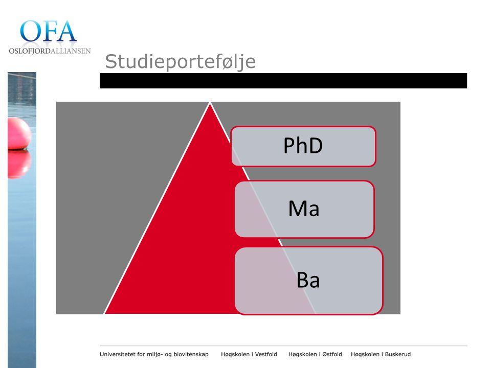 Studieportefølje PhD Ma Ba