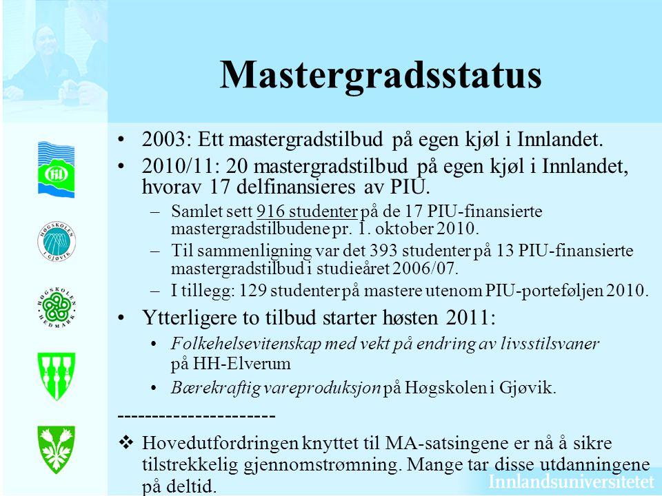 Mastergradsstatus 2003: Ett mastergradstilbud på egen kjøl i Innlandet. 2010/11: 20 mastergradstilbud på egen kjøl i Innlandet, hvorav 17 delfinansier