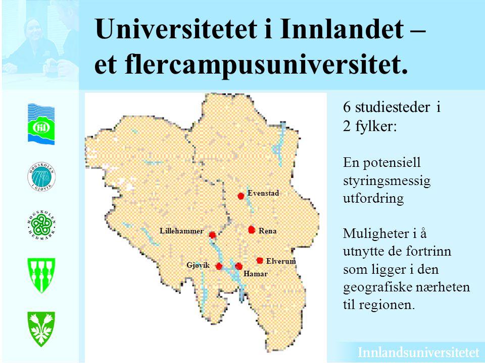 Universitetet i Innlandet – et flercampusuniversitet. Lillehammer Gjøvik Hamar Elverum Evenstad Rena 6 studiesteder i 2 fylker: En potensiell styrings