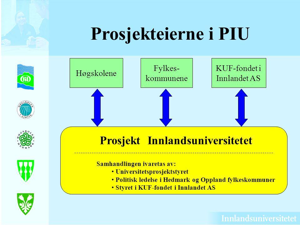 Samhandlingen ivaretas av: Universitetsprosjektstyret Politisk ledelse i Hedmark og Oppland fylkeskommuner Styret i KUF-fondet i Innlandet AS Prosjekt