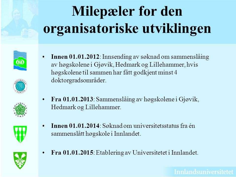 Milepæler for den organisatoriske utviklingen Innen 01.01.2012: Innsending av søknad om sammenslåing av høgskolene i Gjøvik, Hedmark og Lillehammer, h