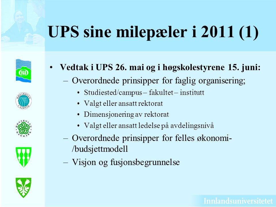 UPS sine milepæler i 2011 (1) Vedtak i UPS 26. mai og i høgskolestyrene 15. juni: –Overordnede prinsipper for faglig organisering; Studiested/campus –