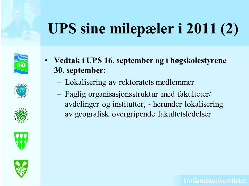 UPS sine milepæler i 2011 (2) Vedtak i UPS 16. september og i høgskolestyrene 30. september: –Lokalisering av rektoratets medlemmer –Faglig organisasj