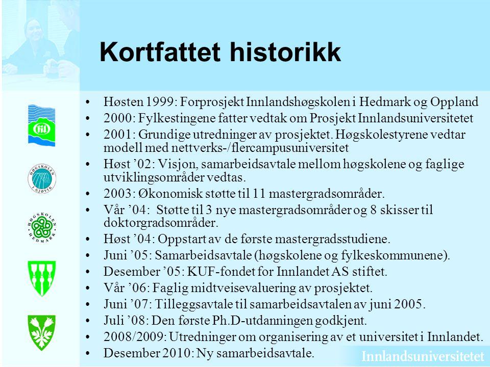 Kortfattet historikk Høsten 1999: Forprosjekt Innlandshøgskolen i Hedmark og Oppland 2000: Fylkestingene fatter vedtak om Prosjekt Innlandsuniversitet