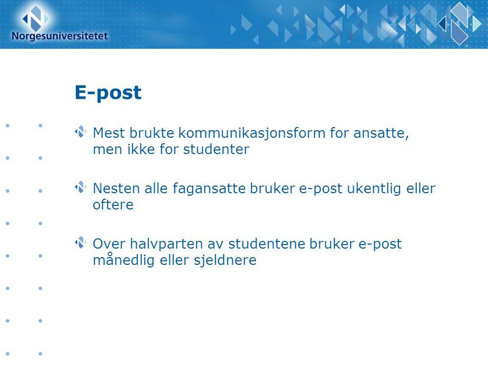 E-post Mest brukte kommunikasjonsform for ansatte, men ikke for studenter Nesten alle fagansatte bruker e-post ukentlig eller oftere Over halvparten a
