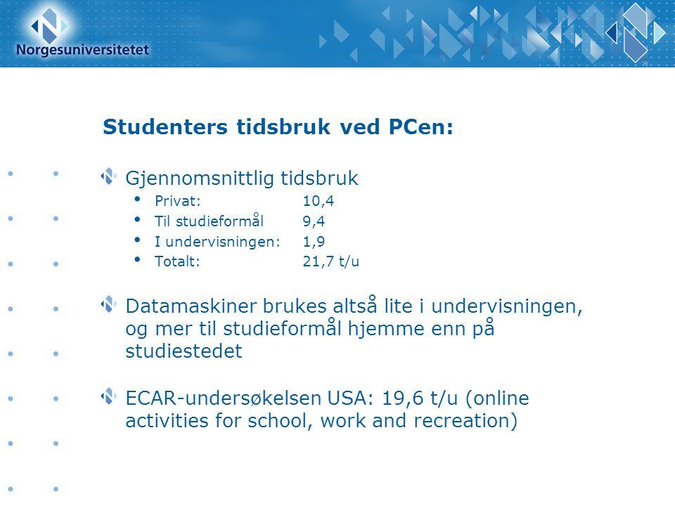 Studenters tidsbruk ved PCen: Gjennomsnittlig tidsbruk Privat: 10,4 Til studieformål 9,4 I undervisningen:1,9 Totalt:21,7 t/u Datamaskiner brukes alts