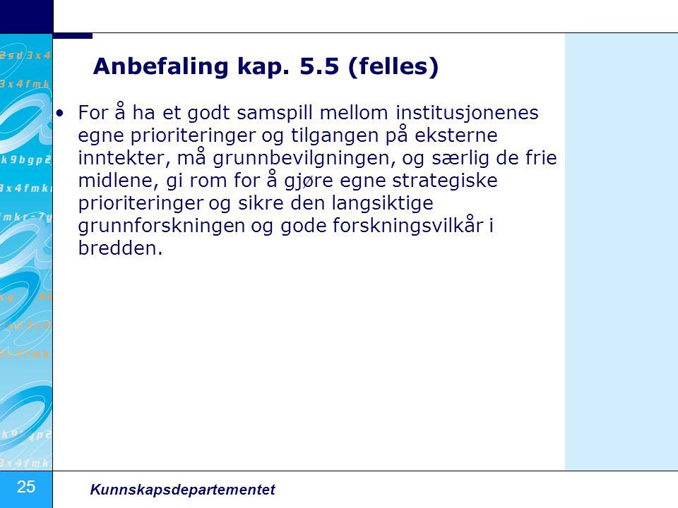 25 Kunnskapsdepartementet Anbefaling kap. 5.5 (felles) For å ha et godt samspill mellom institusjonenes egne prioriteringer og tilgangen på eksterne i