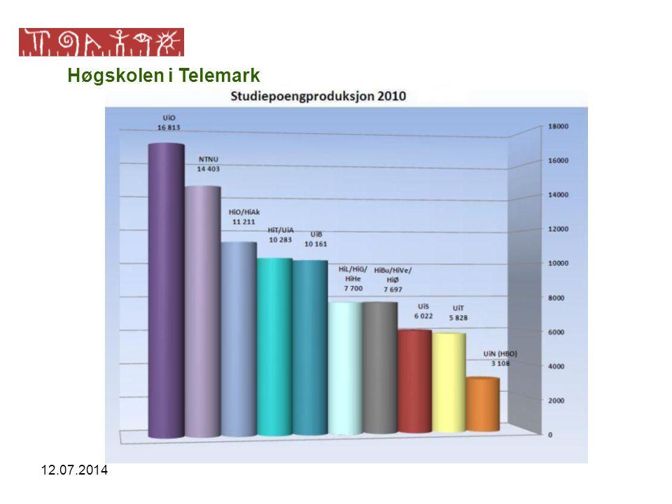 12.07.2014 Høgskolen i Telemark