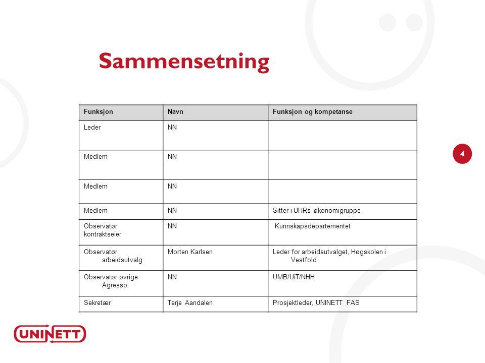 5 AGRESSO Excelerator Ekstern rapportering – KDs årsrapportpakke Intern rapportering Postback – f.eks.