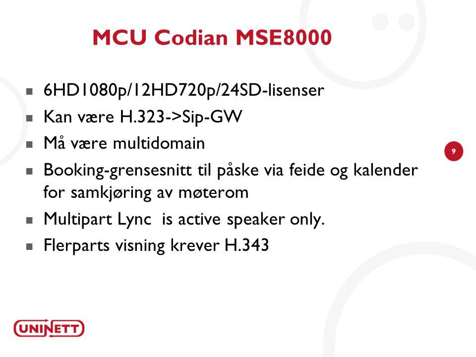9 MCU Codian MSE8000 6HD1080p/12HD720p/24SD-lisenser Kan være H.323->Sip-GW Må være multidomain Booking-grensesnitt til påske via feide og kalender fo