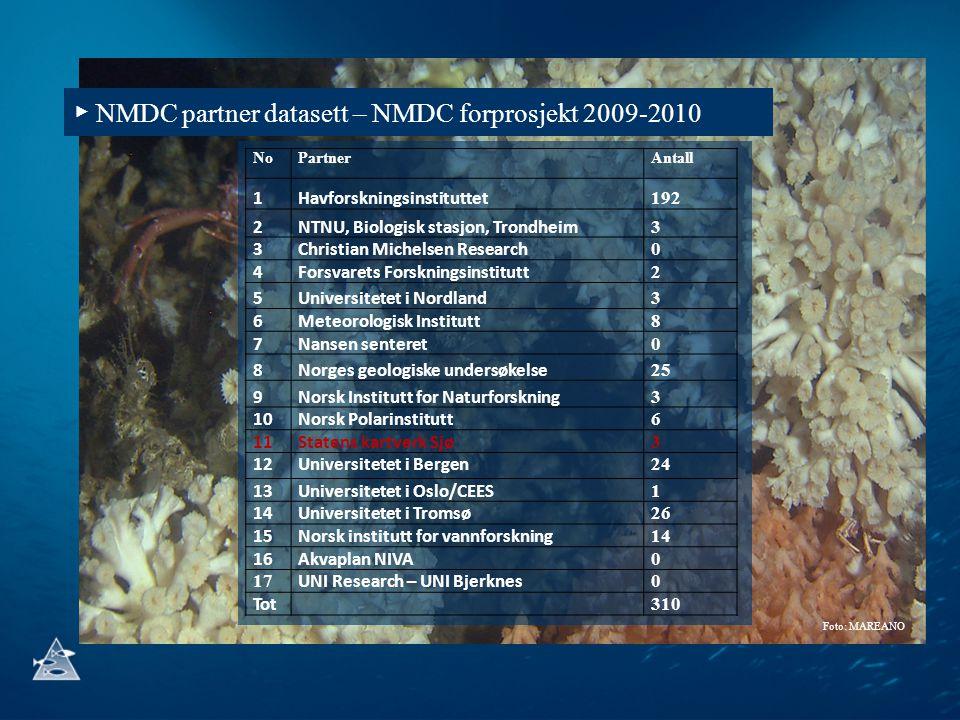 Foto: MAREANO ▶ NMDC partner datasett – NMDC forprosjekt 2009-2010 NoPartnerAntall 1Havforskningsinstituttet 192 2NTNU, Biologisk stasjon, Trondheim 3