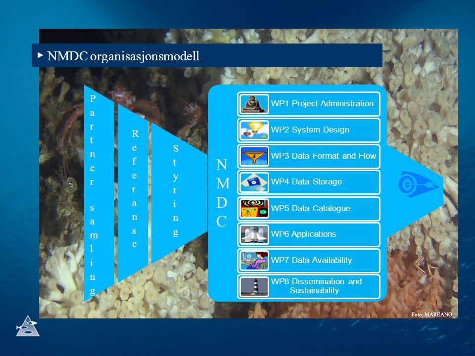 ▶ NMDC organisasjonsmodell NMDCNMDC Foto: MAREANO