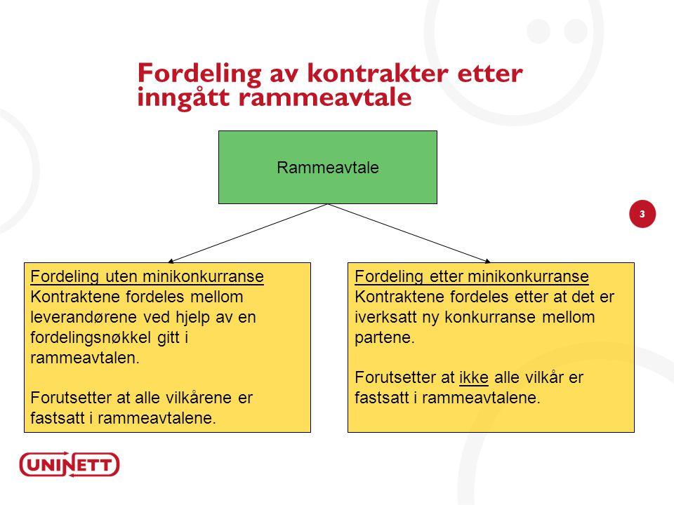 3 Fordeling av kontrakter etter inngått rammeavtale Rammeavtale Fordeling uten minikonkurranse Kontraktene fordeles mellom leverandørene ved hjelp av en fordelingsnøkkel gitt i rammeavtalen.