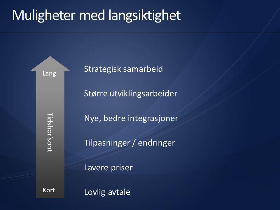 Muligheter med langsiktighet Strategisk samarbeid Større utviklingsarbeider Nye, bedre integrasjoner Tilpasninger / endringer Lavere priser Lovlig avt