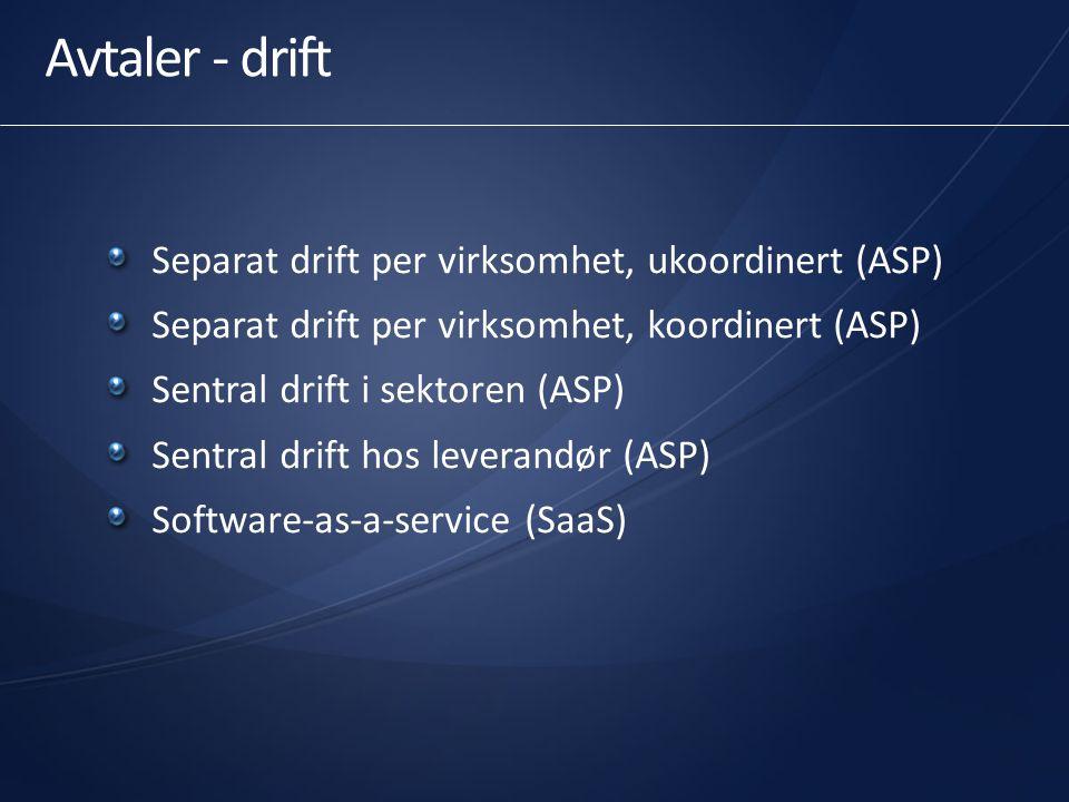 Avtaler - drift Separat drift per virksomhet, ukoordinert (ASP) Separat drift per virksomhet, koordinert (ASP) Sentral drift i sektoren (ASP) Sentral