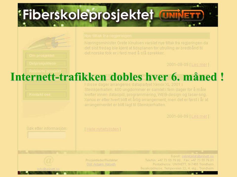 http://www.uninett.no/prosjekt/fiberskoler