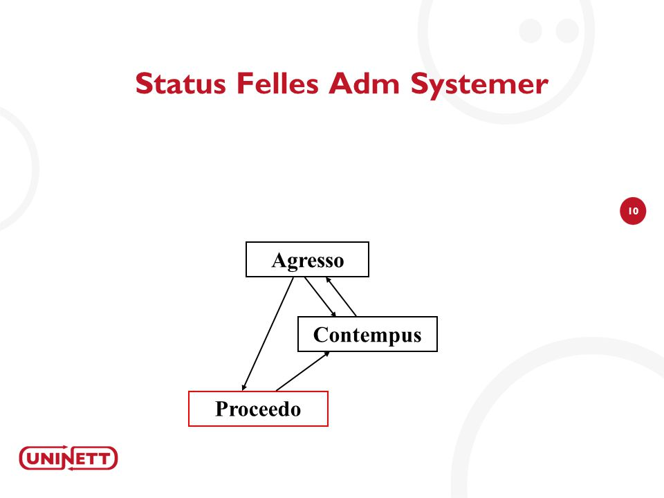 10 Status Felles Adm Systemer Agresso Contempus Proceedo