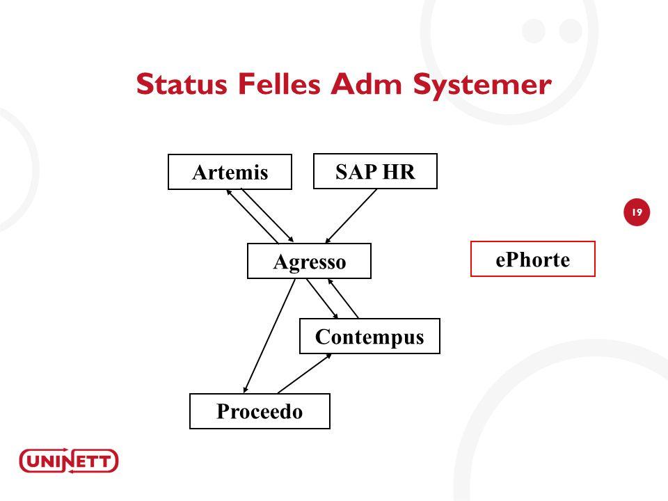 19 Status Felles Adm Systemer Agresso Contempus Proceedo SAP HR Artemis ePhorte
