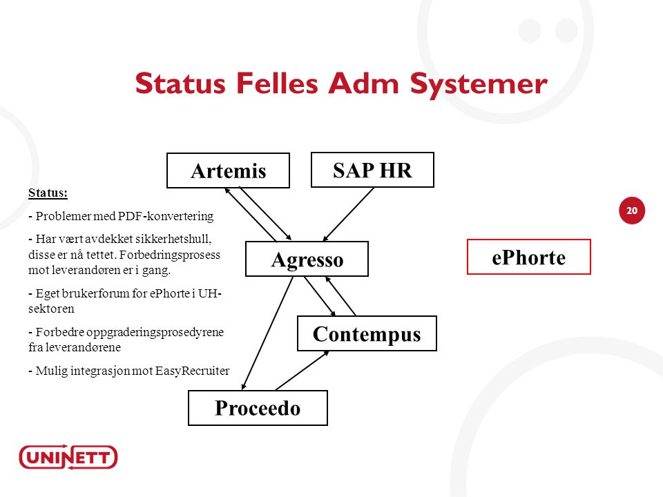 20 Status Felles Adm Systemer Agresso Status: - Problemer med PDF-konvertering - Har vært avdekket sikkerhetshull, disse er nå tettet. Forbedringspros