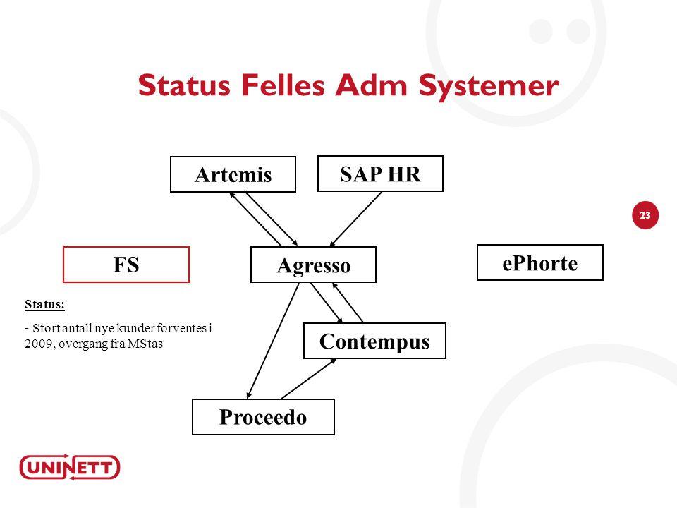 23 Status Felles Adm Systemer Agresso Status: - Stort antall nye kunder forventes i 2009, overgang fra MStas Contempus Proceedo SAP HR Artemis ePhorte