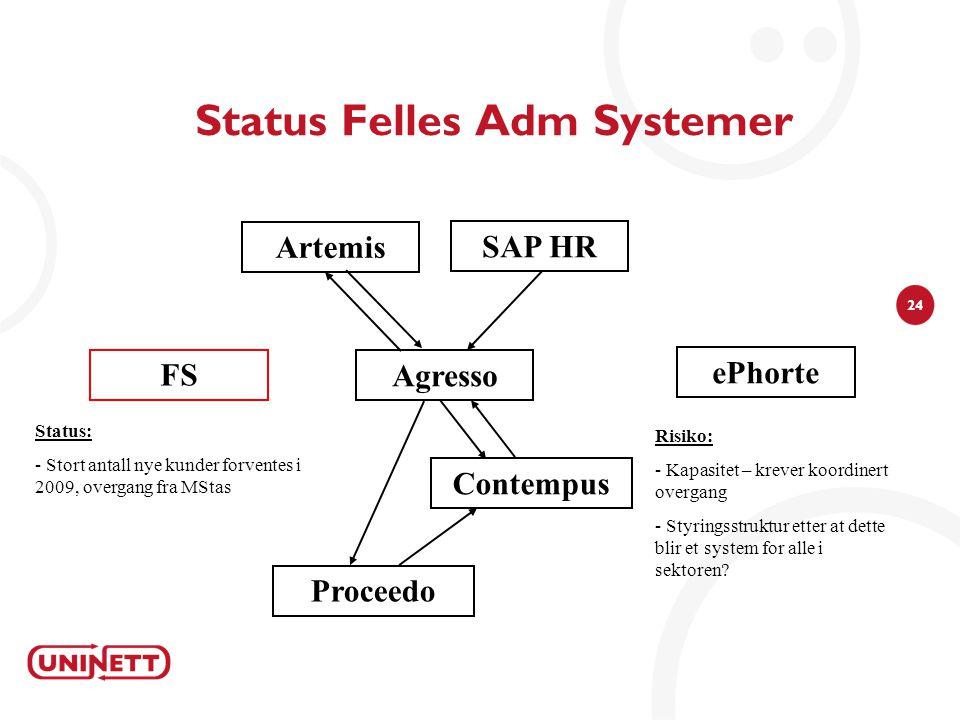 24 Status Felles Adm Systemer Agresso Status: - Stort antall nye kunder forventes i 2009, overgang fra MStas Contempus Proceedo SAP HR Artemis ePhorte