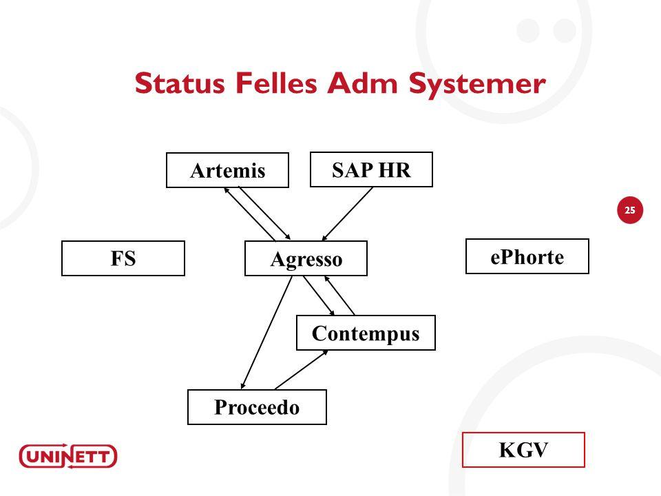 25 Status Felles Adm Systemer Agresso Contempus Proceedo SAP HR Artemis ePhorte FS KGV