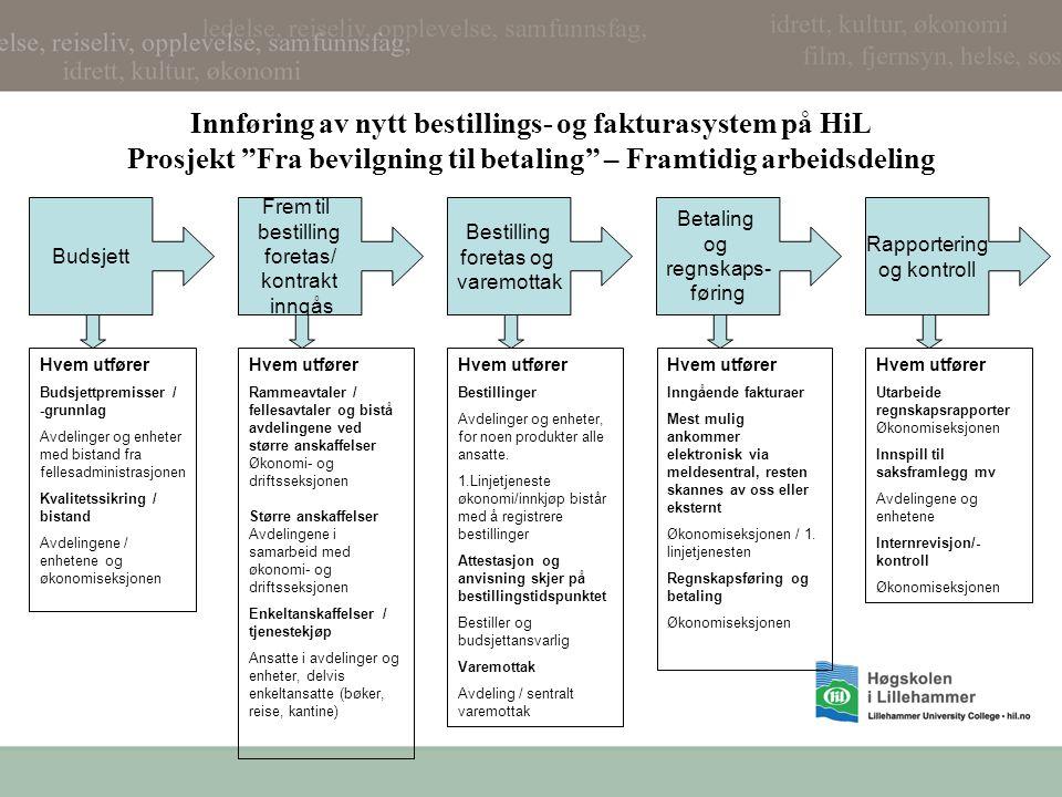 Innføring av nytt bestillings- og fakturasystem på HiL Prosjekt Fra bevilgning til betaling – Framtidig arbeidsdeling Hvem utfører Rammeavtaler / fellesavtaler og bistå avdelingene ved større anskaffelser Økonomi- og driftsseksjonen Større anskaffelser Avdelingene i samarbeid med økonomi- og driftsseksjonen Enkeltanskaffelser / tjenestekjøp Ansatte i avdelinger og enheter, delvis enkeltansatte (bøker, reise, kantine) Hvem utfører Bestillinger Avdelinger og enheter, for noen produkter alle ansatte.