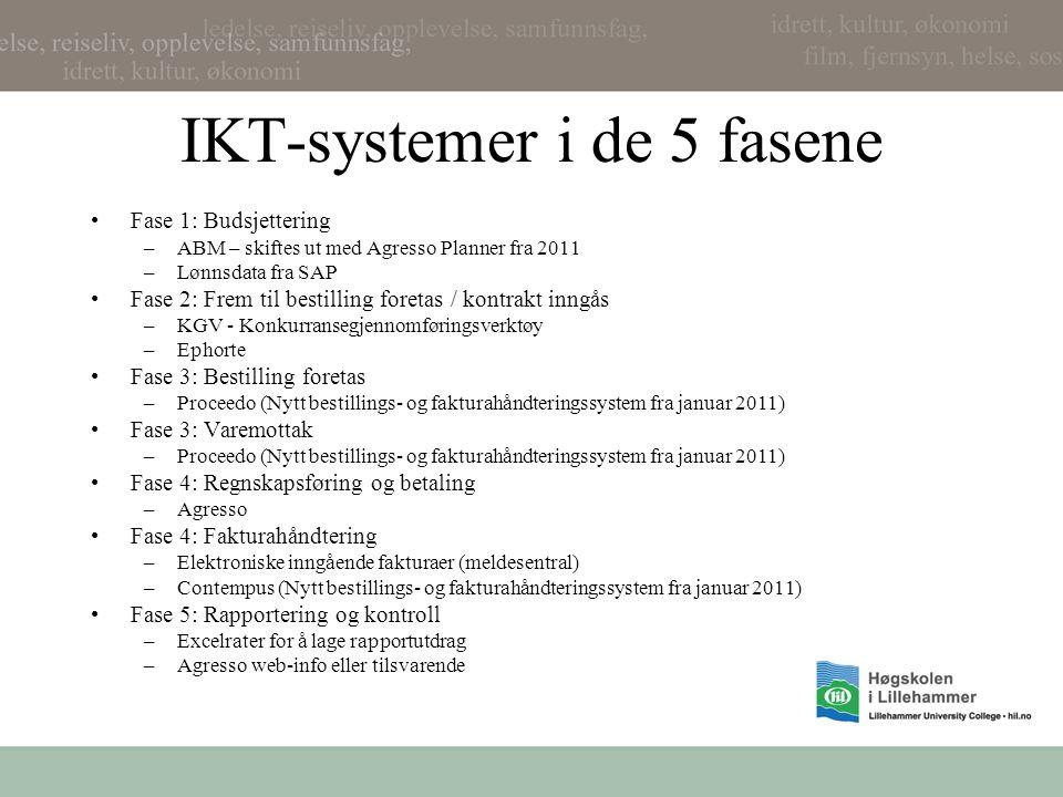 IKT-systemer i de 5 fasene Fase 1: Budsjettering –ABM – skiftes ut med Agresso Planner fra 2011 –Lønnsdata fra SAP Fase 2: Frem til bestilling foretas / kontrakt inngås –KGV - Konkurransegjennomføringsverktøy –Ephorte Fase 3: Bestilling foretas –Proceedo (Nytt bestillings- og fakturahåndteringssystem fra januar 2011) Fase 3: Varemottak –Proceedo (Nytt bestillings- og fakturahåndteringssystem fra januar 2011) Fase 4: Regnskapsføring og betaling –Agresso Fase 4: Fakturahåndtering –Elektroniske inngående fakturaer (meldesentral) –Contempus (Nytt bestillings- og fakturahåndteringssystem fra januar 2011) Fase 5: Rapportering og kontroll –Excelrater for å lage rapportutdrag –Agresso web-info eller tilsvarende