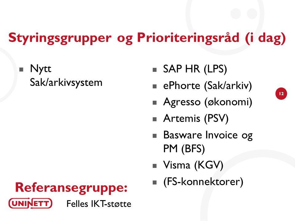 12 Styringsgrupper og Prioriteringsråd (i dag) Nytt Sak/arkivsystem SAP HR (LPS) ePhorte (Sak/arkiv) Agresso (økonomi) Artemis (PSV) Basware Invoice og PM (BFS) Visma (KGV) (FS-konnektorer) Referansegruppe: Felles IKT-støtte