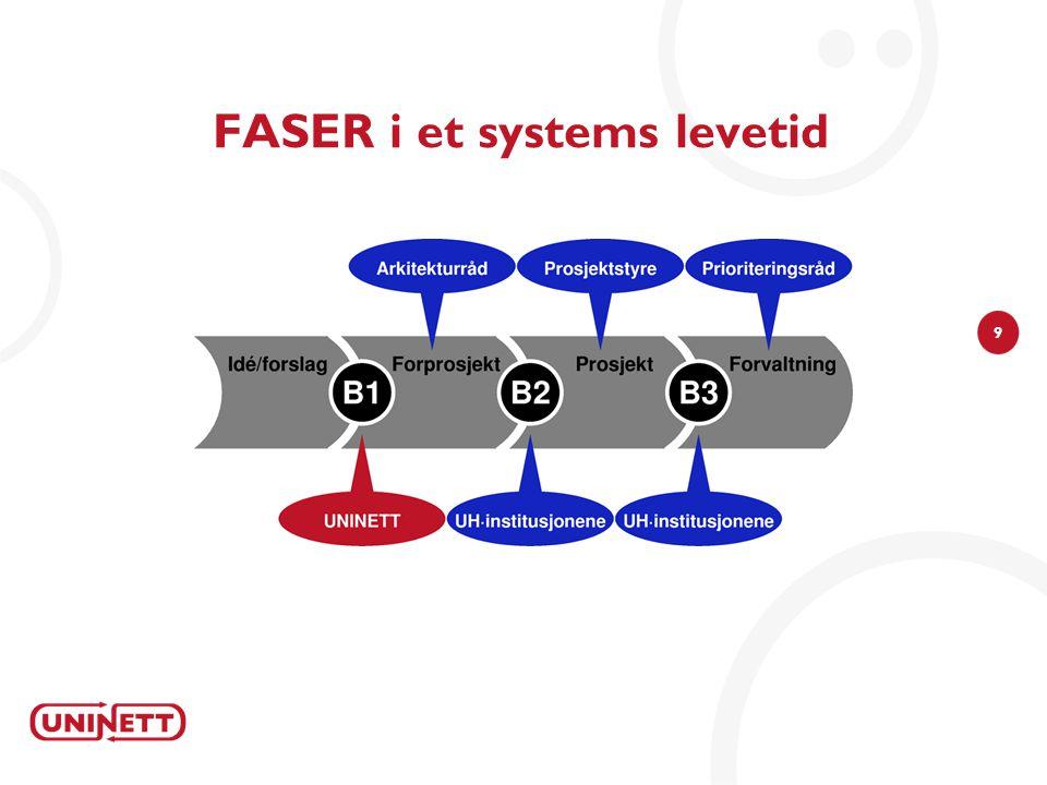 9 FASER i et systems levetid