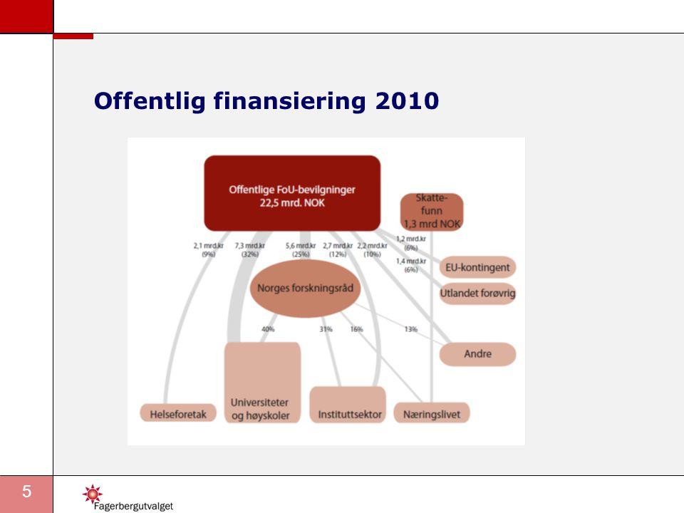5 Offentlig finansiering 2010