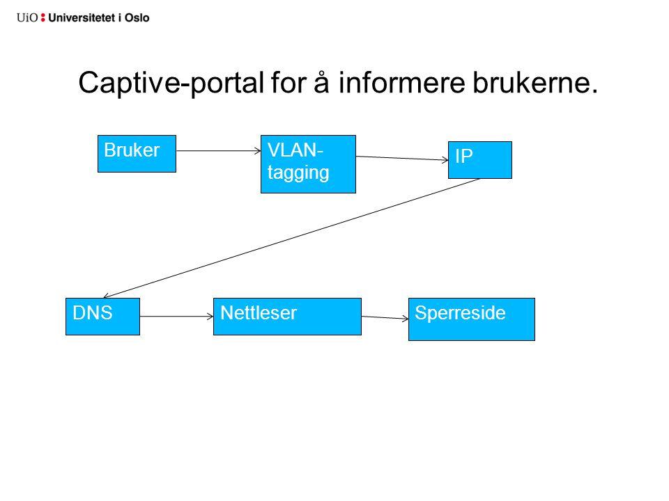 Captive-portal for å informere brukerne. VLAN- tagging Bruker NettleserSperreside IP DNS