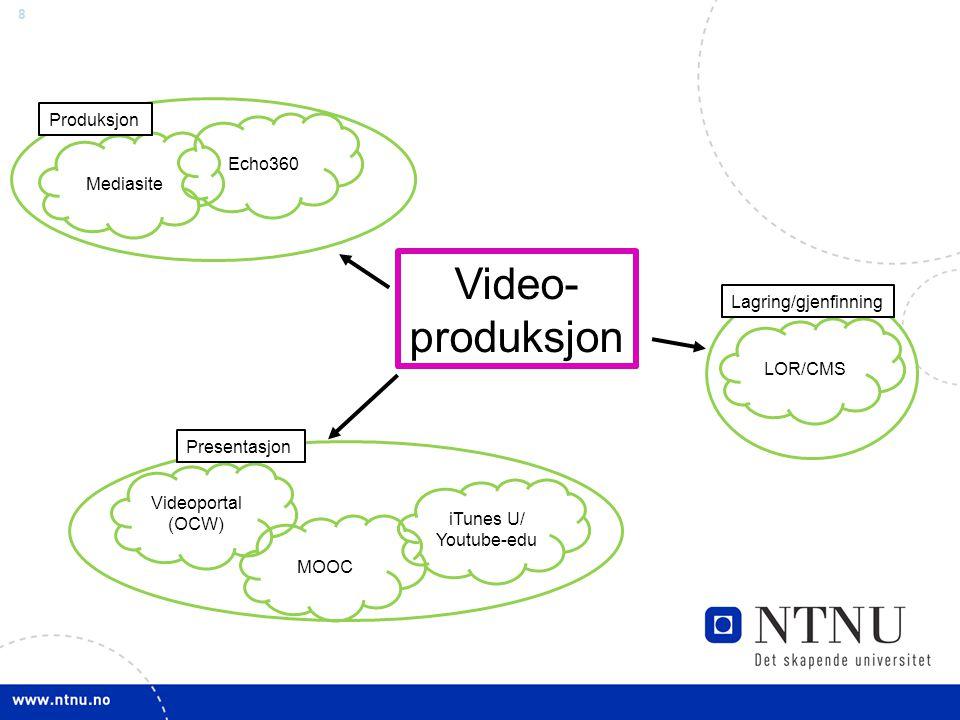 8 Video- produksjon Mediasite Echo360 LOR/CMS iTunes U/ Youtube-edu MOOC Videoportal (OCW) Produksjon Presentasjon Lagring/gjenfinning