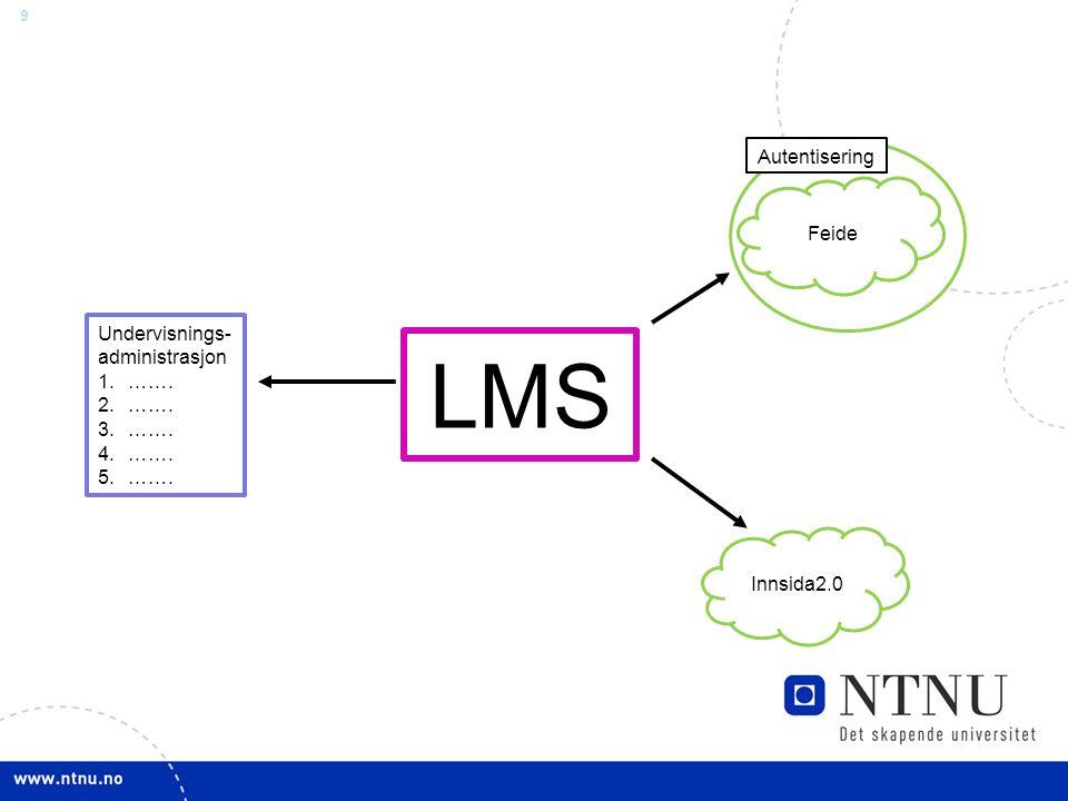 9 LMS Feide Innsida2.0 Undervisnings- administrasjon 1.……. 2.……. 3.……. 4.……. 5.……. Autentisering