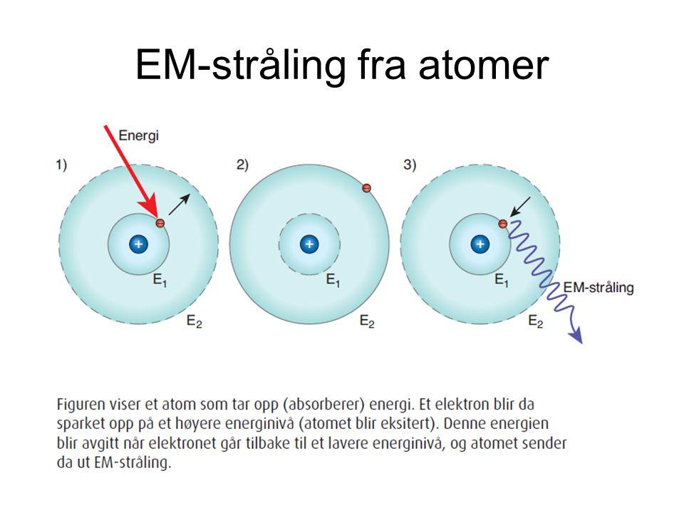EM-stråling fra atomer