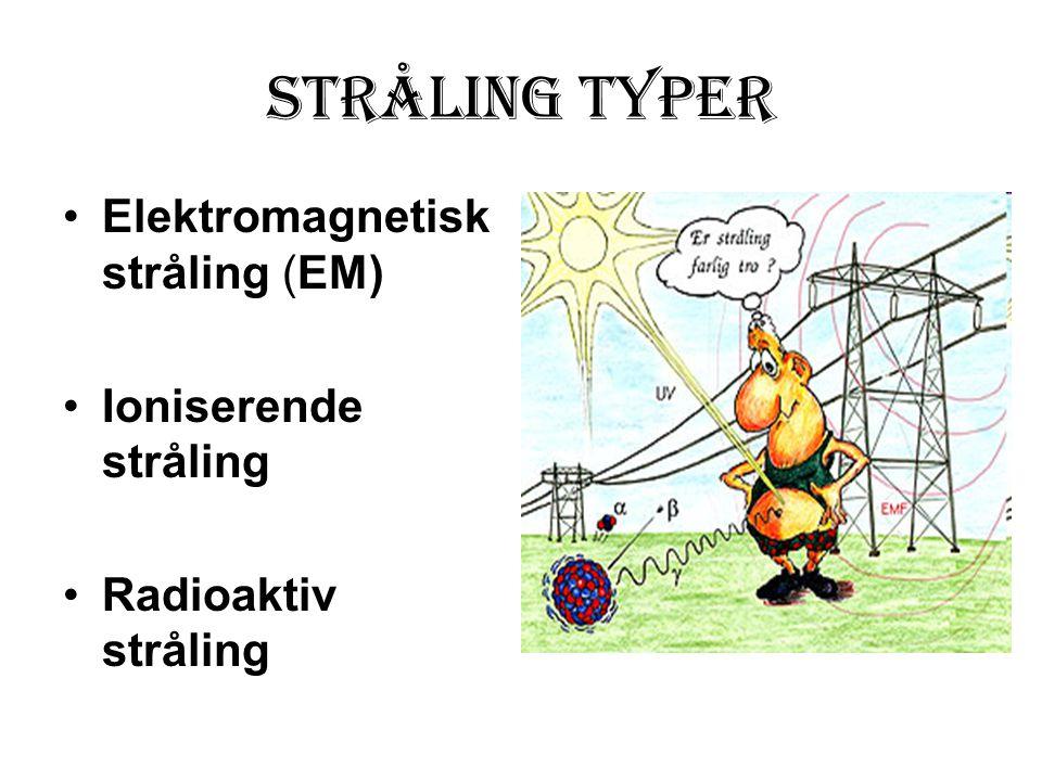 stråling Typer Elektromagnetisk stråling (EM) Ioniserende stråling Radioaktiv stråling